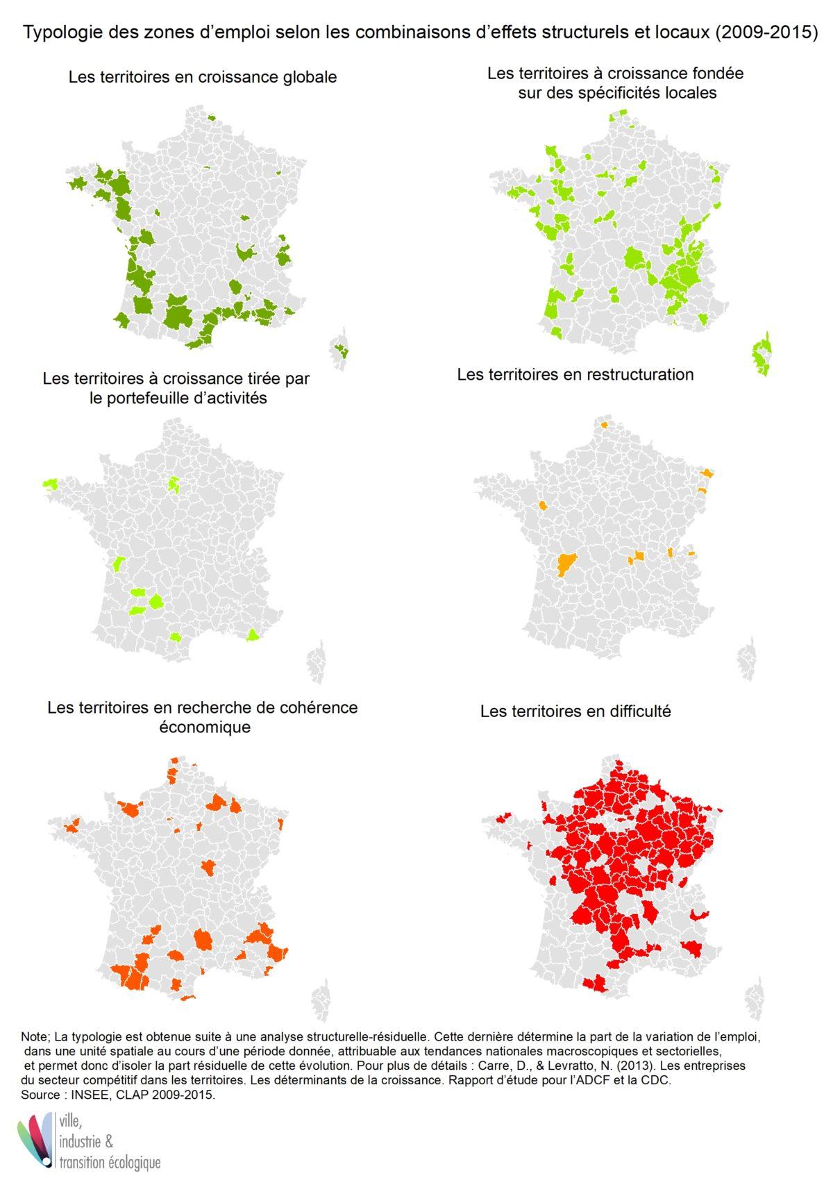 Typologie des zones d'emploi selon les combinaisons d'effets structurels et locaux (2009-2015)